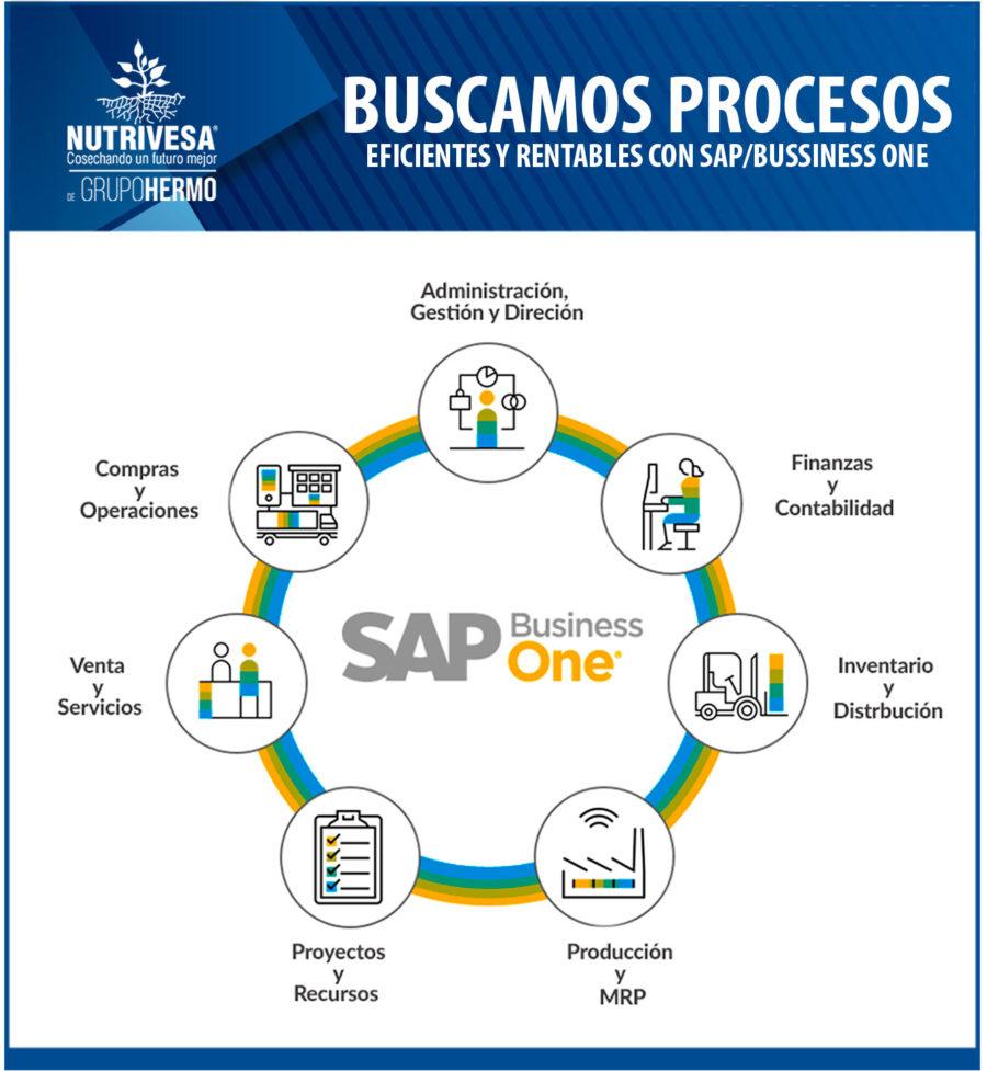 Nutrivesa - SAP - Agricultura